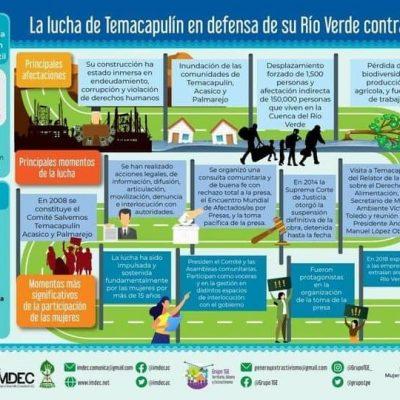 México. La lucha de Temacapulín en defensa de su río Verde contra la presa el Zapotillo.